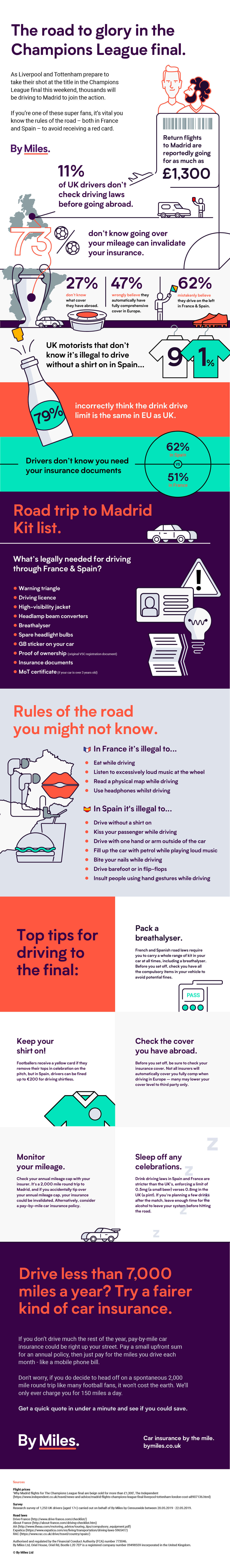 Driving Tips For A Road Trip To Champions League 2019 In Madrid - PDF Download